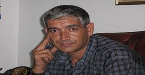 Amigo_vzla 47 years old I am from Caracas/Distrito Capital, Seeking Dating Friendship with Woman