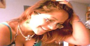 Conejita19 31 years old I am from Lima/Lima, Seeking Dating Friendship with Man