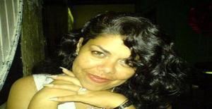 Lluviaysol 47 years old I am from Cuernavaca/Morelos, Seeking Dating Friendship with Man