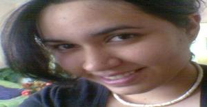 Qkiss4u 32 years old I am from Mexico/State of Mexico (edomex), Seeking Dating Friendship with Man