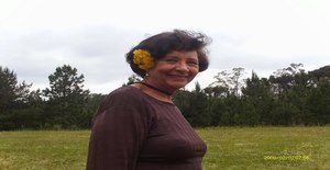 Fera-ferida 72 years old I am from Curitiba/Parana, Seeking Dating Friendship with Man