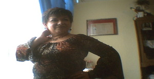 Luciernaga5905 59 years old I am from Aguascalientes/Aguascalientes, Seeking Dating Friendship with Man
