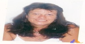 Ozaleonina 66 years old I am from Cuernavaca/Morelos, Seeking Dating Friendship with Man