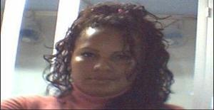 Labbmashermosa 32 years old I am from Cali/Valle Del Cauca, Seeking Dating Marriage with Man