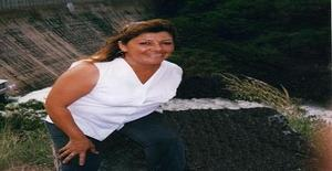 Noe_cba 55 years old I am from Rio Gallegos/Santa Cruz, Seeking Dating Friendship with Man