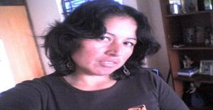 Lilys_bbcrazy 42 years old I am from Callao/Callao, Seeking Dating Friendship with Man