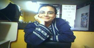 Sirihoca 48 years old I am from Puebla de Zaragoza/Puebla, Seeking Dating Friendship with Man