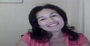 Maggy0707 37 years old I am from Bogota/Bogotá dc, Seeking Dating Friendship with Man