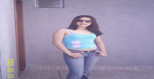 Chikitardiente 31 years old I am from Quito/Pichincha, Seeking Dating Friendship with Man