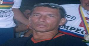 Fidabra 55 years old I am from Guayaquil/Guayas, Seeking Dating with Woman