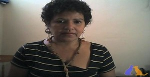 Puchungahhhhhhhh 55 years old I am from Guayaquil/Guayas, Seeking Dating Friendship with Man