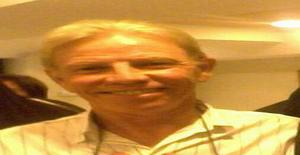 Elcolo2006 72 years old I am from Rosario/Santa fe, Seeking Dating Friendship with Woman