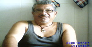 Pekadr 67 years old I am from Barcelona/Catalonia, Seeking Dating Friendship with Woman