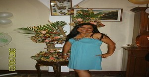 Chocotitas 39 years old I am from Guayaquil/Guayas, Seeking Dating Friendship with Man