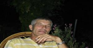 Atominovero 60 years old I am from Roma/Lazio, Seeking Dating Friendship with Woman