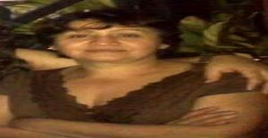 Mamoi 55 years old I am from San José/San José, Seeking Dating Friendship with Man