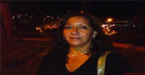 Monicastar 56 years old I am from Santiago/Región Metropolitana, Seeking Dating Friendship with Man