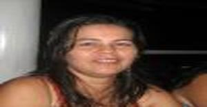 Monita33 44 years old I am from Cali/Valle Del Cauca, Seeking Dating Friendship with Man
