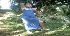 Kaos0791 28 years old I am from San José/San José, Seeking Dating Friendship with Man