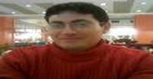 Rodryagustin 41 years old I am from Quito/Pichincha, Seeking Dating Friendship with Woman