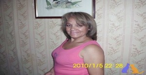 Paloma_420_b 56 years old I am from Antofagasta/Antofagasta, Seeking Dating with Man