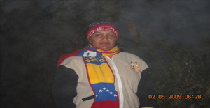 Roxsi 42 years old I am from Maracaibo/Zulia, Seeking Dating Friendship with Man