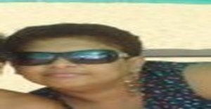 Yoyitacordova 50 years old I am from Guayaquil/Guayas, Seeking Dating Friendship with Man