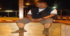 Lobo1043 58 years old I am from Quito/Pichincha, Seeking Dating with Woman