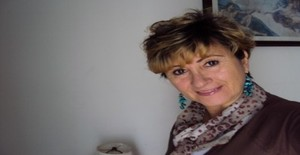 Petibe7 65 years old I am from Monterrey/Nuevo Leon, Seeking Dating Friendship with Man