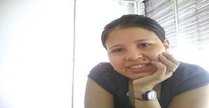Pao2010 32 years old I am from Unión/Montevideo, Seeking Dating Friendship with Man
