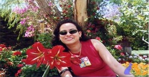 Dloreto 44 years old I am from Santiago/Region Metropolitana, Seeking Dating Friendship with Man
