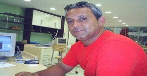 Jorgealfonso 53 years old I am from Maipú/Región Metropolitana, Seeking Dating with Woman