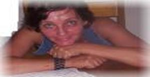 Loira-sincera 64 years old I am from Piracicaba/São Paulo, Seeking Dating Friendship with Man