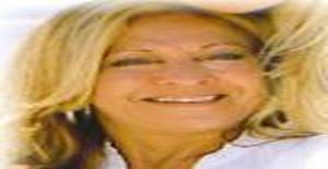 Trigaucha 64 years old I am from Waialua/Hawaii, Seeking Dating Friendship with Man