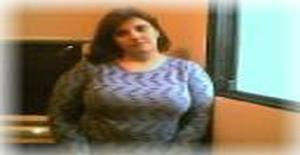Drykinha25 47 years old I am from Sao Paulo/Sao Paulo, Seeking Dating with Man
