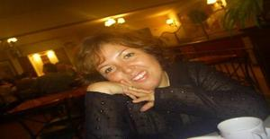 Woman35 47 years old I am from Lima/Lima, Seeking Dating Friendship with Man
