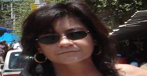 Mire66 52 years old I am from Mexico/State of Mexico (edomex), Seeking Dating Friendship with Man