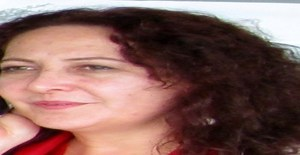 Luciacatalina 56 years old I am from Quito/Pichincha, Seeking Dating Friendship with Man