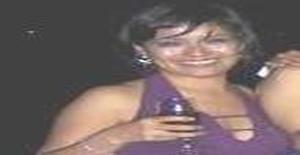 Aat503 44 years old I am from Lima/Lima, Seeking Dating Friendship with Man