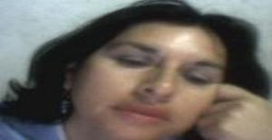 Cancersincura 33 years old I am from Callao/Callao, Seeking Dating Friendship with Man